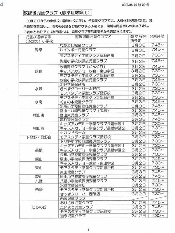 愛知 県 新型 コロナ どこ