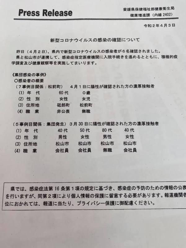 愛媛 県 コロナ ウイルス