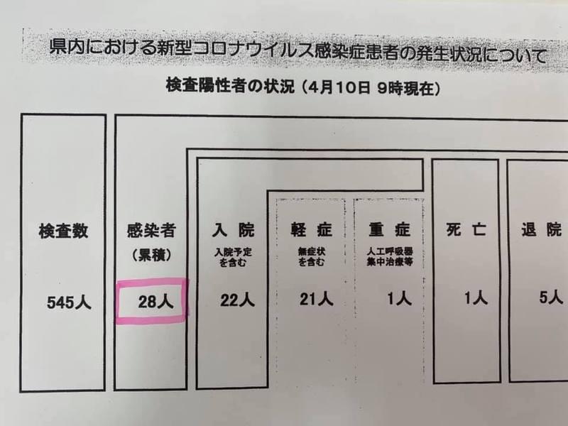 者 感染 県 愛媛 人数 コロナ