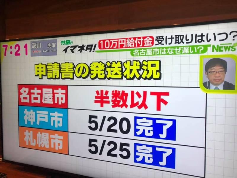 いつ 名古屋 市 円 10 万 給付