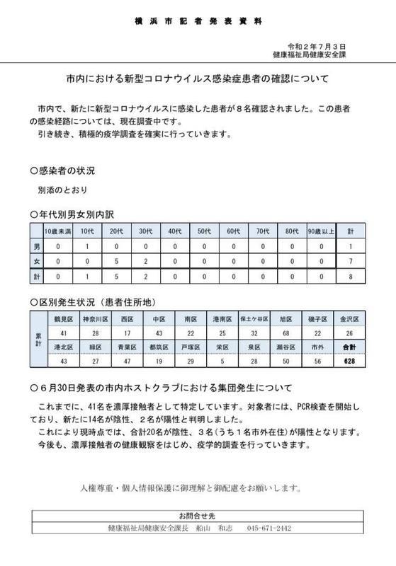 横浜市 コロナ 感染者 区別