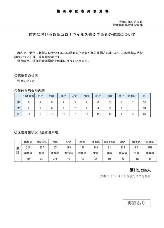 コロナ 区別 感染 者 市 横浜