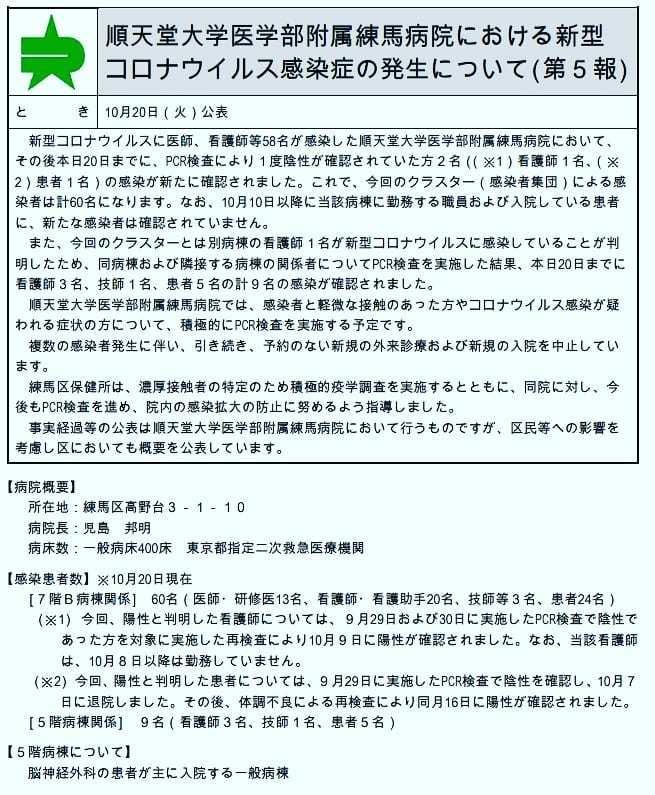 病院 順天堂 コロナ 大学