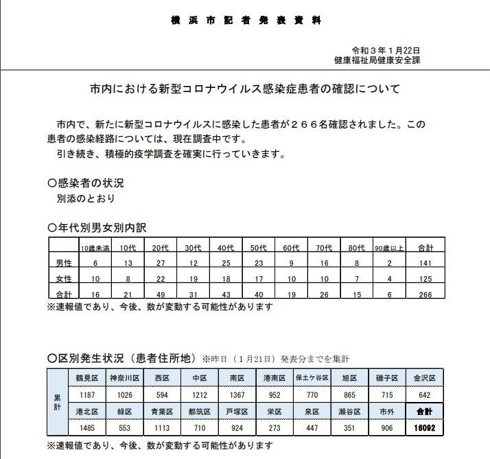 横浜 区別 コロナ