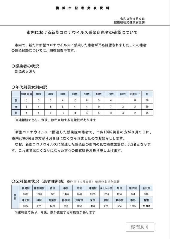 横浜 区別 コロナ 4/16 新型コロナウイルス