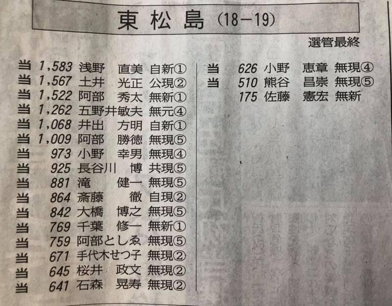 選挙 東 議員 松島 市議会