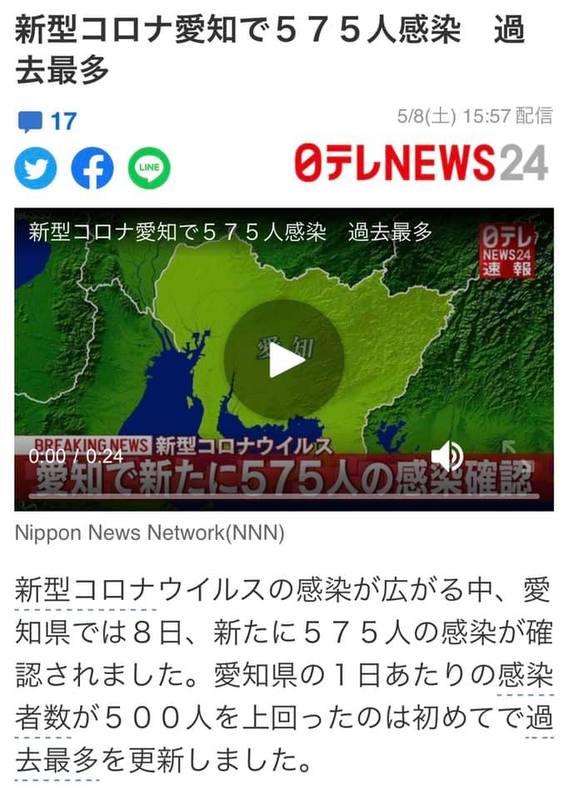 県 感染 者 数 愛知 新型コロナウイルス感染者情報
